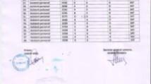 Lista privind transparenta veniturilor salariale
